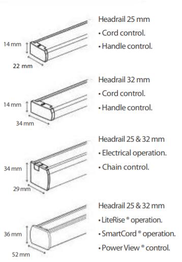 Luxaflex Duette/Plisse Headrail sizes