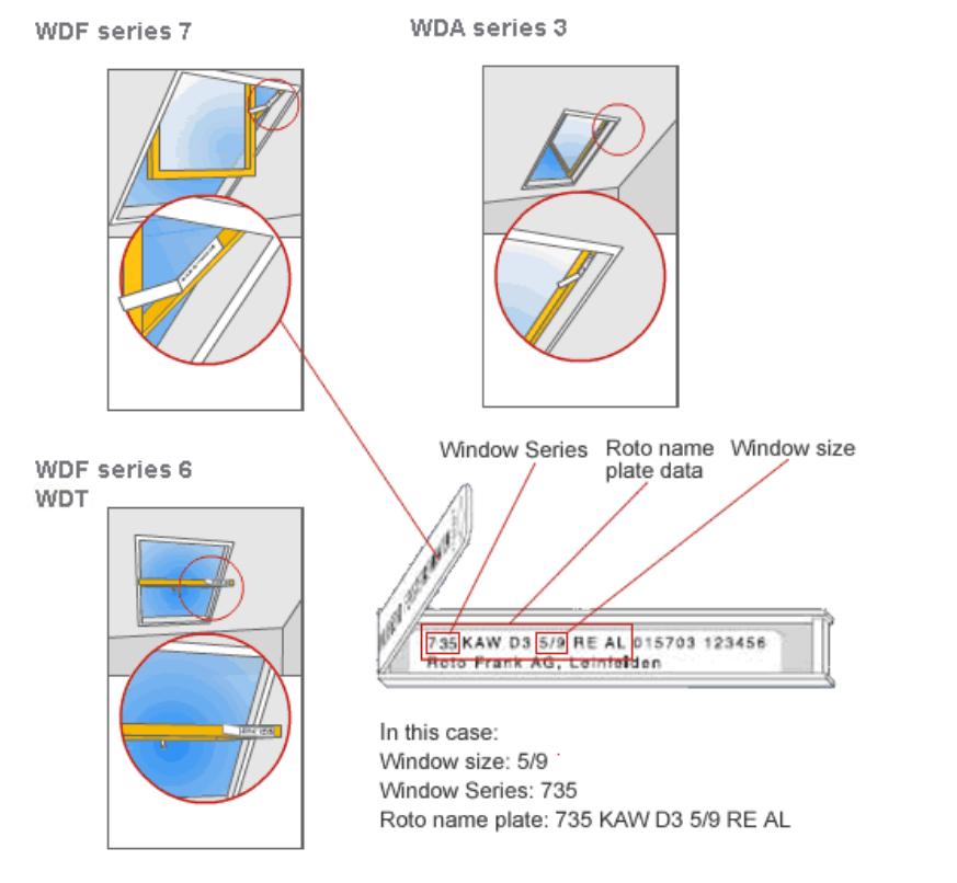 Roto Plate Location series 7 3 6