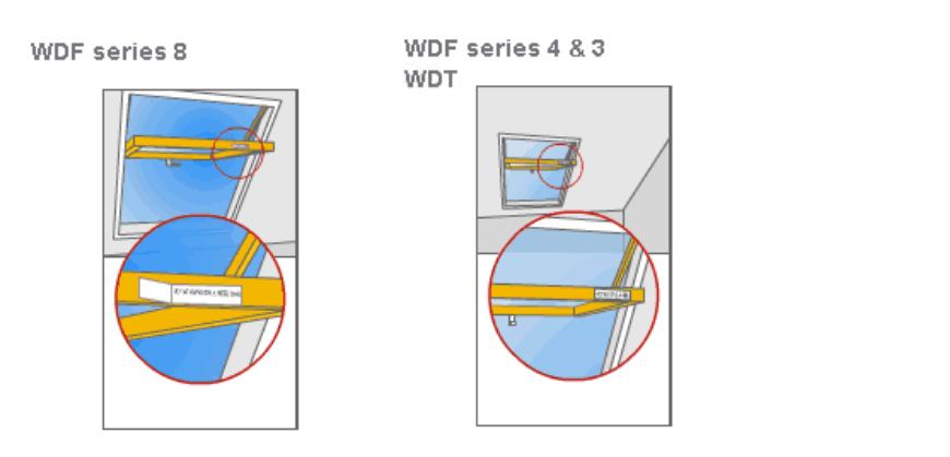 Roto Plate Location series 8 3 4