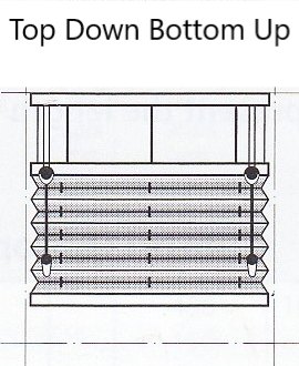 Luxaflex Duette Top down bottom up